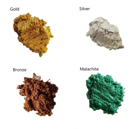 Cosmetic Pearlescent Pigments